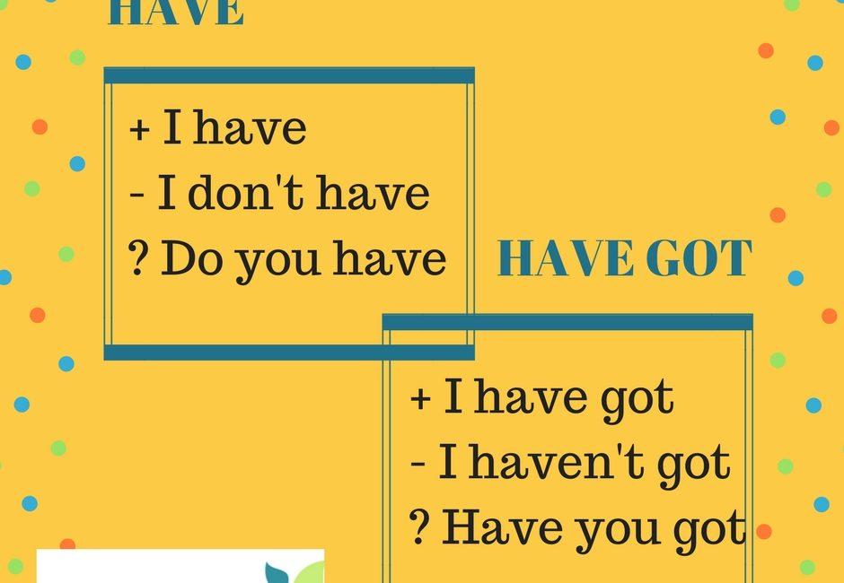 Prokletá gramatika – Have vs. Have got